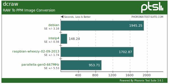 Screenshot from 2013-07-31 08_29_47